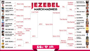 jezebel bracket